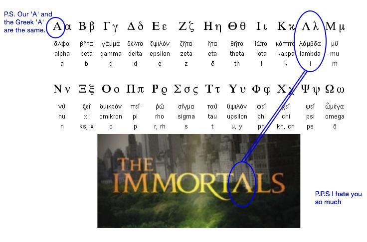 Greek Font Hate