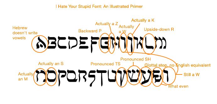 Hebrew Font Hate